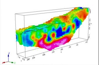 Visualisasi data secara 3D