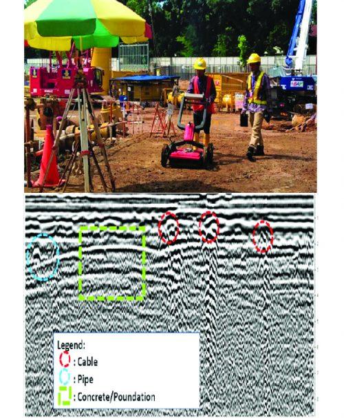 GEORADAR / GPR + GPS RTK